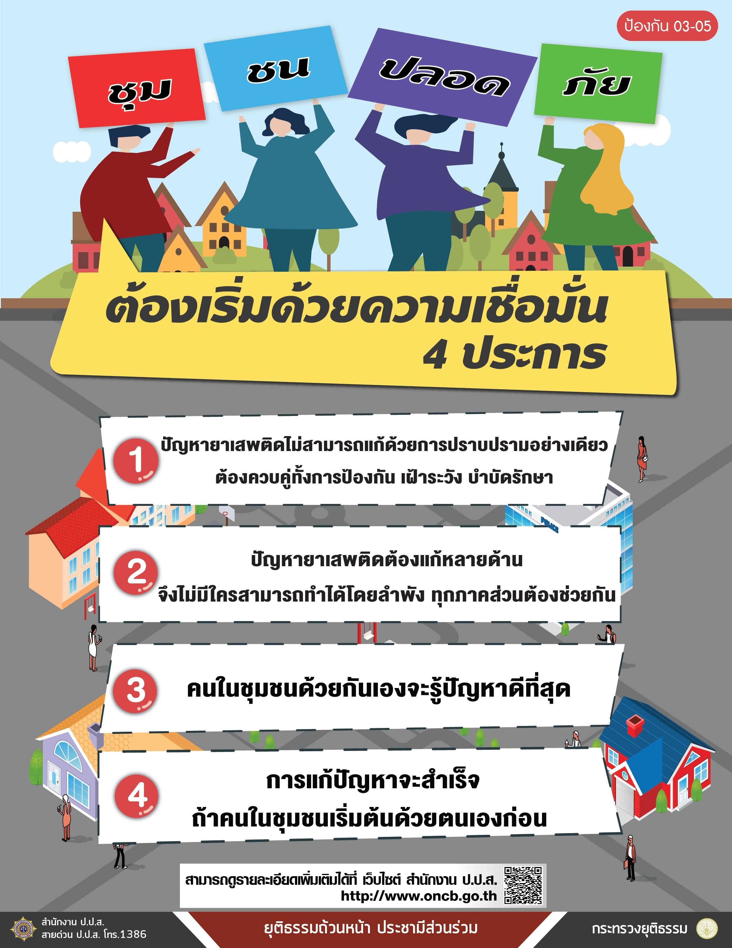 ชุมชนปลอดภัย ต้องเริ่มด้วยความเชื่อมั่น 4 ประการ